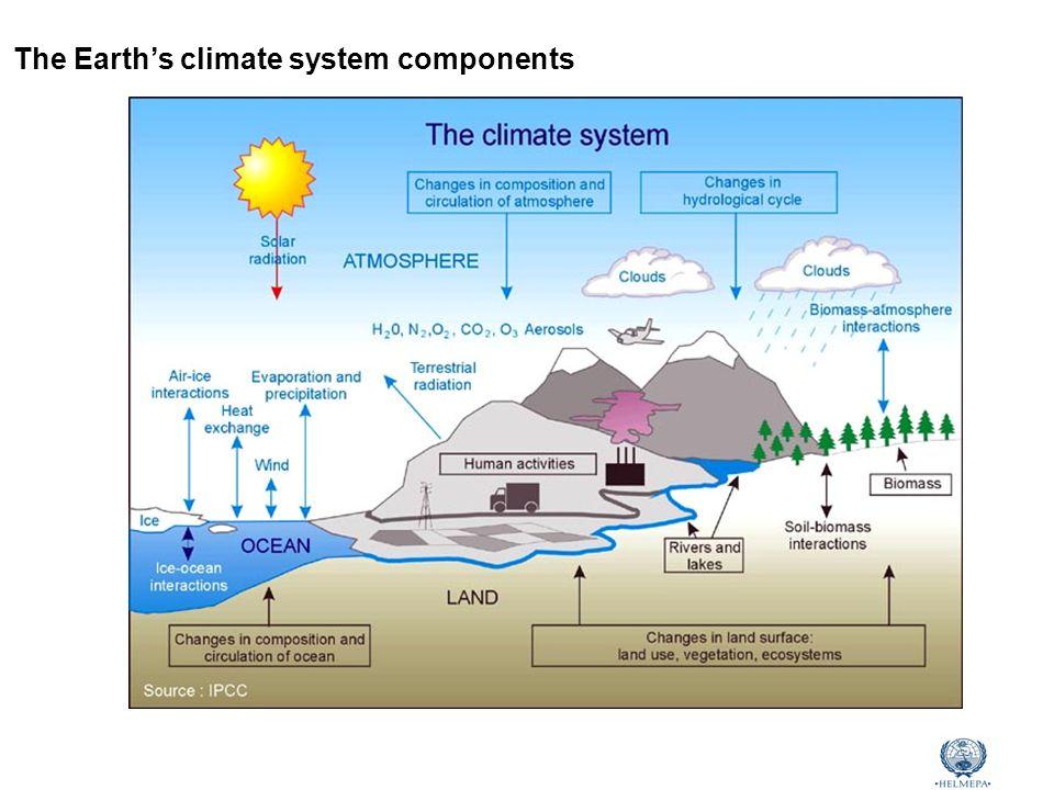 Marine Environmental Awareness Course Energy efficiency design index (EEDI) (grams CO 2 / capacity * nautical mile)