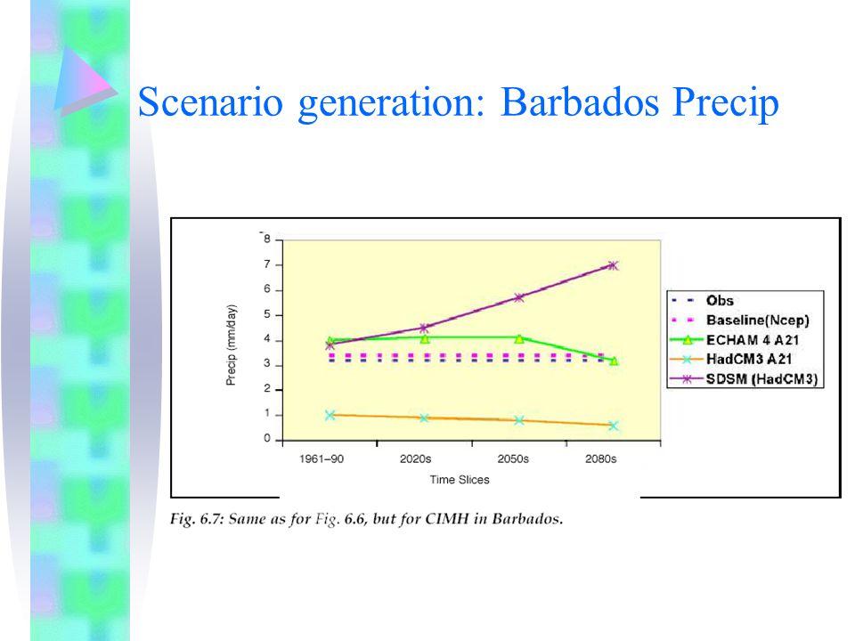 Scenario generation: Barbados Precip