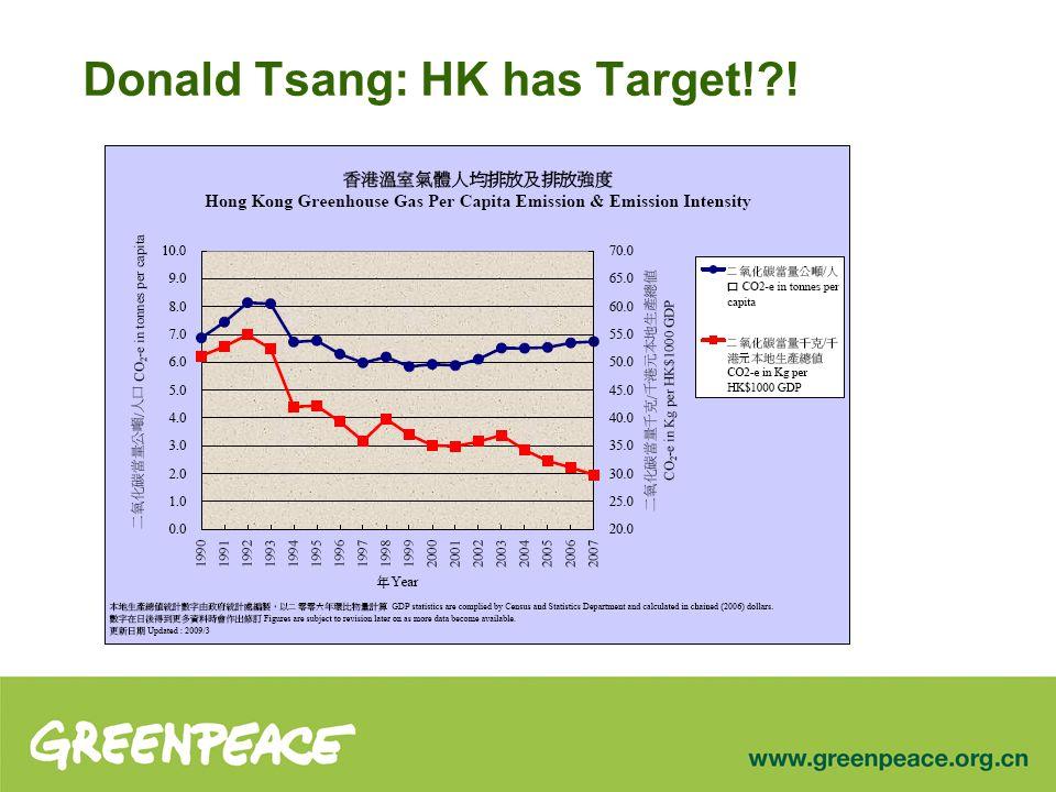 Donald Tsang: HK has Target! !