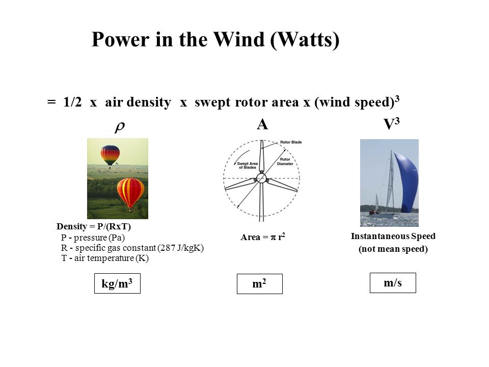 Power in the Wind Wind Speed – Wind energy increases with the cube of the wind speed – 10% increase in wind speed translates into 30% more electricity – 2X the wind speed translates into 8X the electricity Height – Wind energy increases with height to the 1/7 power – 2X the height translates into 10.4% more electricity Air density – Wind energy increases proportionally with air density – Humid climates have greater air density than dry climates – Lower elevations have greater air density than higher elevations – Wind energy in Denver about 6% less than at sea level Blade swept area – Wind energy increases proportionally with swept area of the blades Blades are shaped like airplane wings – 10% increase in swept diameter translates into 21% greater swept area – Longest blades up to 413 feet in diameter Resulting in 600 foot total height Betz Limit – Theoretical maximum energy extraction from wind = 16/27 = 59.3% – Undisturbed wind velocity reduced by 1/3 – Albert Betz (1928)