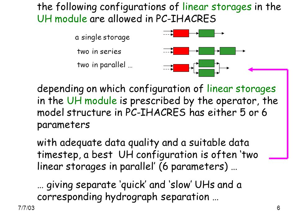 7/7/036 depending on which configuration of linear storages in the UH module is prescribed by the operator, the model structure in PC-IHACRES has either 5 or 6 parameters … giving separate 'quick' and 'slow' UHs and a corresponding hydrograph separation … the following configurations of linear storages in the UH module are allowed in PC-IHACRES a single storage two in series two in parallel … with adequate data quality and a suitable data timestep, a best UH configuration is often 'two linear storages in parallel' (6 parameters) …