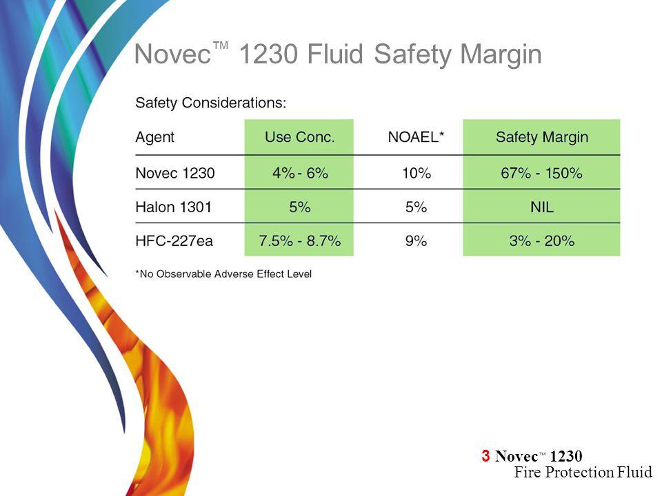 3 Novec ™ 1230 Fire Protection Fluid Novec ™ 1230 Fluid Safety Margin