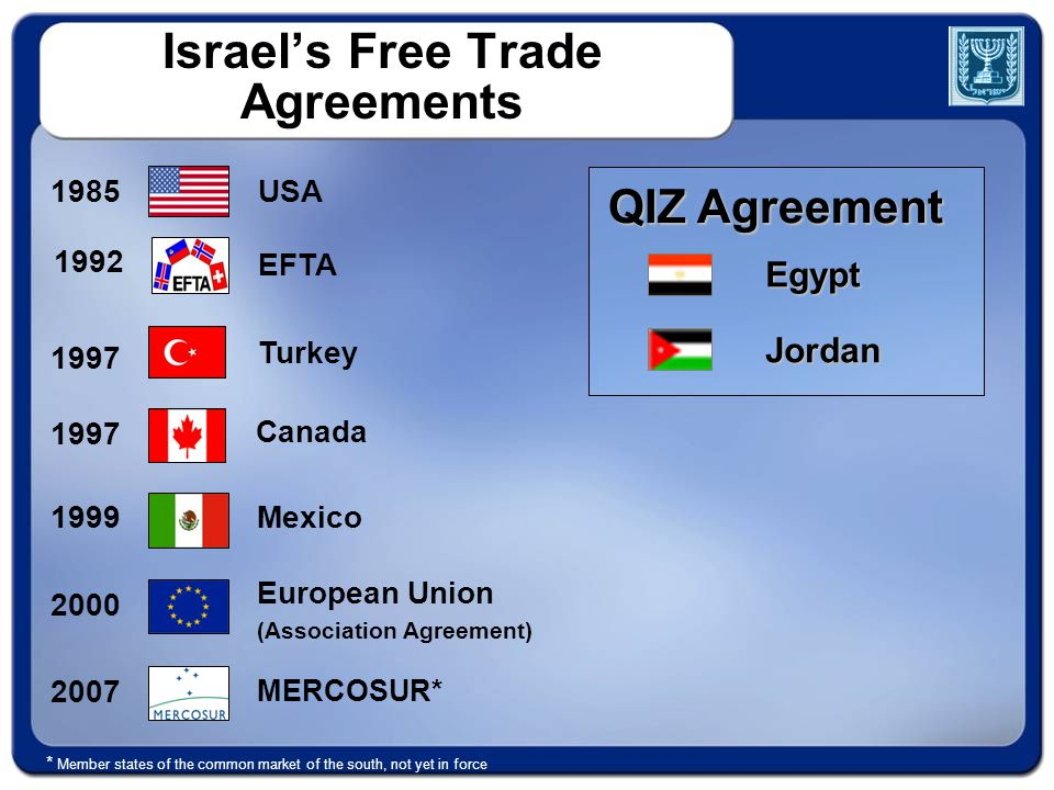 Israel's Free Trade Agreements * Member states of the common market of the south, not yet in force 1985 1992 1997 European Union (Association Agreemen