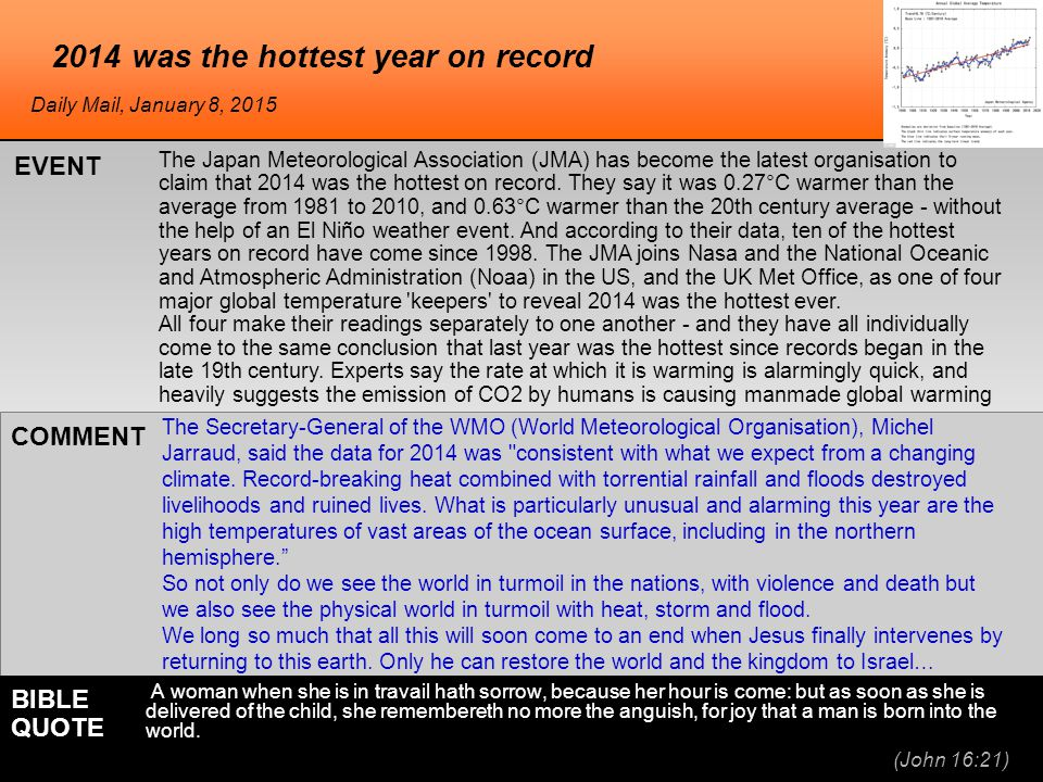 2014 was the hottest year on record The Japan Meteorological Association (JMA) has become the latest organisation to claim that 2014 was the hottest on record.
