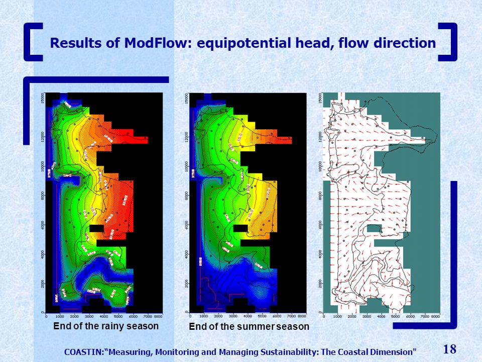 18 Results of ModFlow: equipotential head, flow direction End of the rainy season End of the summer season COASTIN: Measuring, Monitoring and Managing Sustainability: The Coastal Dimension