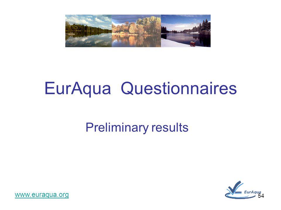 www.euraqua.org 54 Preliminary results EurAqua Questionnaires