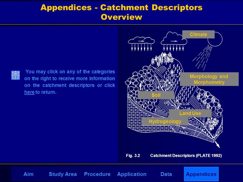 AimDataStudy AreaProcedureApplication Fig. 3.2 Catchment Descriptors (PLATE 1992) 3 1 Morphology and Morphometry Climate Hydrogeology Soil Land Use Ap