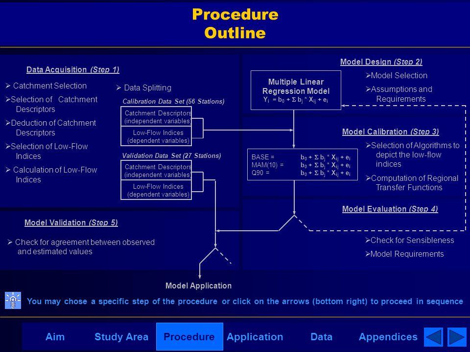 AppendicesAimDataStudy AreaProcedureApplication Catchment Descriptors (independent variables) Low-Flow Indices (dependent variables) Catchment Descrip
