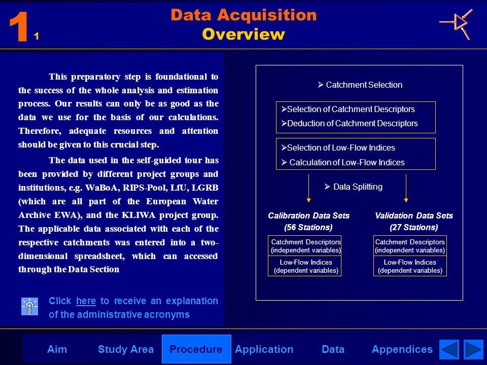 AppendicesAimDataStudy AreaProcedureApplication Catchment Descriptors (independent variables) Low-Flow Indices (dependent variables) Data Acquisition