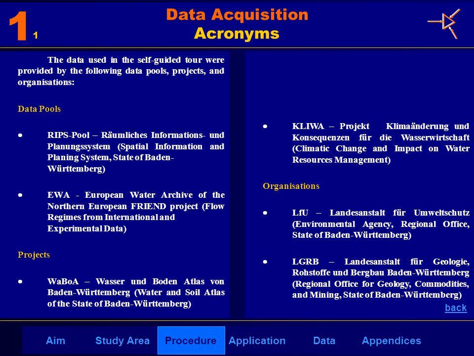 AppendicesAimDataStudy AreaProcedureApplication  KLIWA – Projekt Klimaänderung und Konsequenzen für die Wasserwirtschaft (Climatic Change and Impact