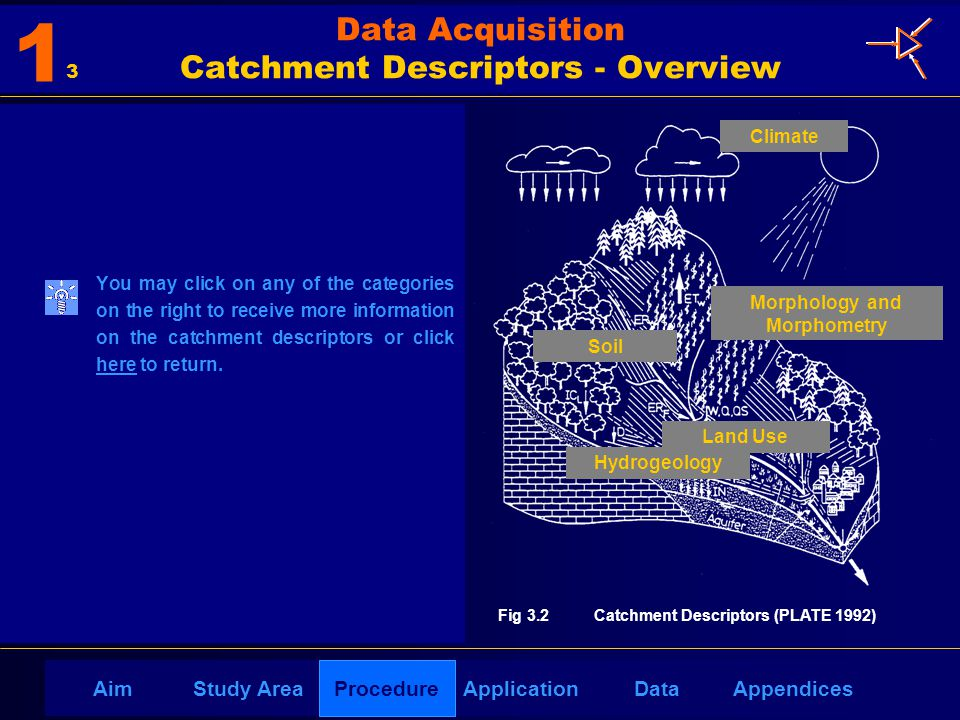 AppendicesAimDataStudy AreaProcedureApplication You may click on any of the categories on the right to receive more information on the catchment descr