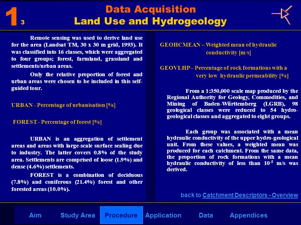 AppendicesAimDataStudy AreaProcedureApplication Data Acquisition Land Use and Hydrogeology Remote sensing was used to derive land use for the area (Landsat TM, 30 x 30 m grid, 1993).