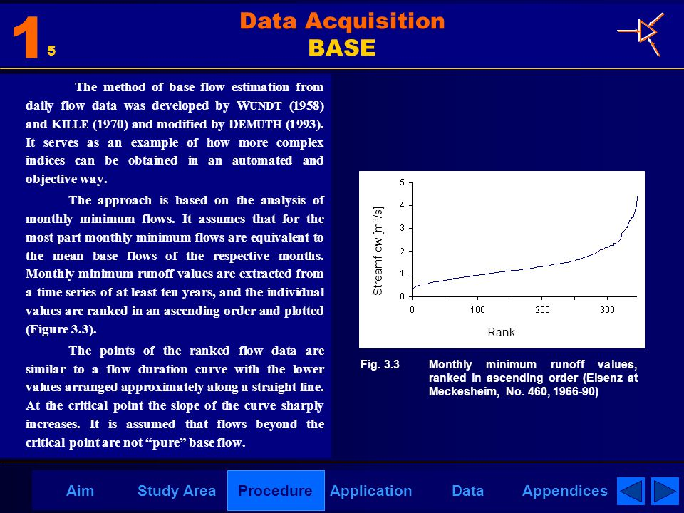 AppendicesAimDataStudy AreaProcedureApplication Data Acquisition BASE The method of base flow estimation from daily flow data was developed by W UNDT (1958) and K ILLE (1970) and modified by D EMUTH (1993).