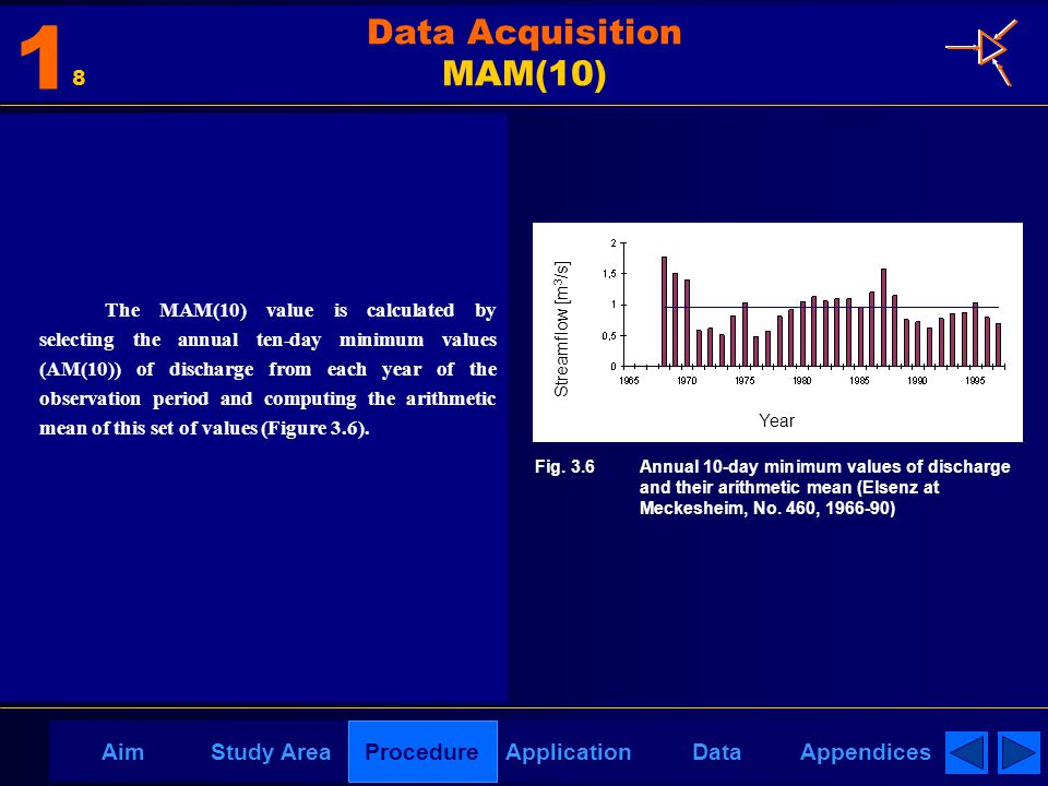 AppendicesAimDataStudy AreaProcedureApplication Data Acquisition MAM(10) The MAM(10) value is calculated by selecting the annual ten-day minimum values (AM(10)) of discharge from each year of the observation period and computing the arithmetic mean of this set of values (Figure 3.6).