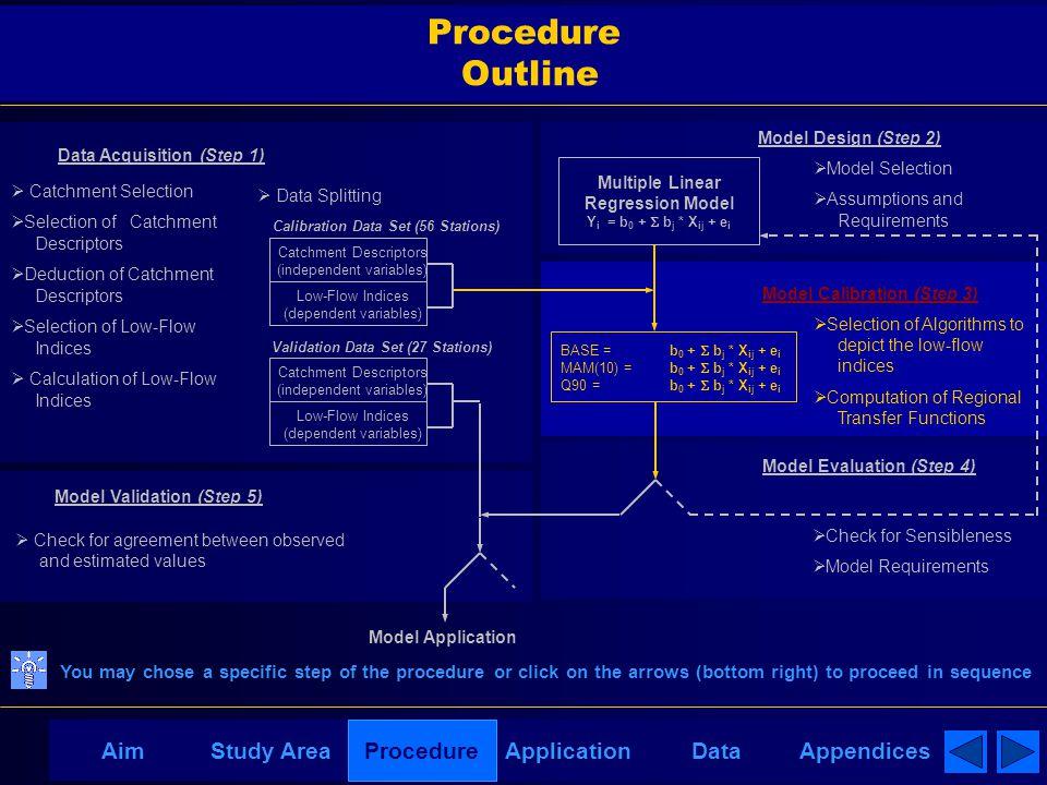 AppendicesAimDataStudy AreaProcedureApplication Procedure Outline Multiple Linear Regression Model Y i = b 0 +  b j * X ij + e i  Check for Sensible