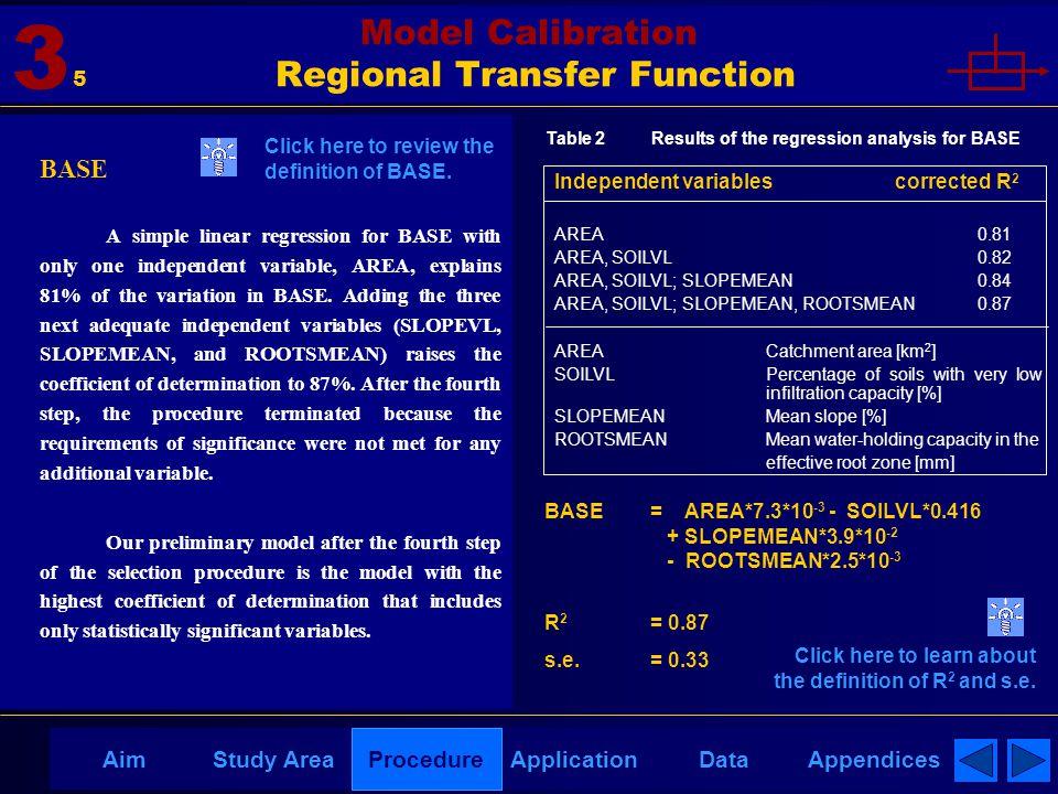 AppendicesAimDataStudy AreaProcedureApplication BASE= AREA*7.3*10 -3 - SOILVL*0.416 + SLOPEMEAN*3.9*10 -2 - ROOTSMEAN*2.5*10 -3 R 2 = 0.87 s.e.= 0.33