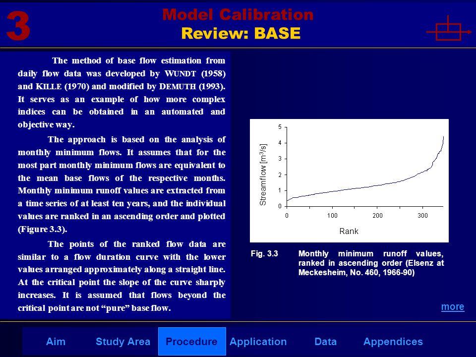 AppendicesAimDataStudy AreaProcedureApplication Rank Streamflow [m 3 /s] Fig. 3.3 Monthly minimum runoff values, ranked in ascending order (Elsenz at