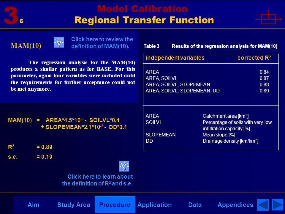 AppendicesAimDataStudy AreaProcedureApplication independent variables corrected R 2 AREA0.84 AREA, SOILVL0.87 AREA, SOILVL, SLOPEMEAN0.88 AREA, SOILVL