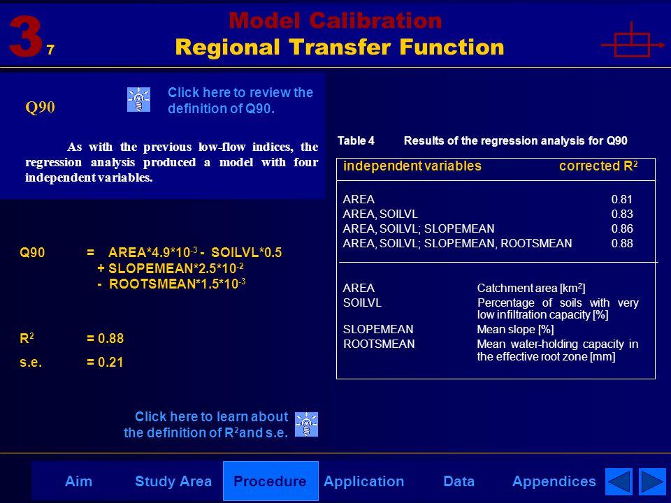 AppendicesAimDataStudy AreaProcedureApplication independent variables corrected R 2 AREA0.81 AREA, SOILVL0.83 AREA, SOILVL; SLOPEMEAN0.86 AREA, SOILVL