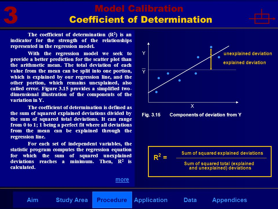 AppendicesAimDataStudy AreaProcedureApplication Model Calibration Coefficient of Determination 3 Procedure X explained deviation unexplained deviation Y Sum of squared explained deviations R 2 = Sum of squared total (explained and unexplained) deviations Y more The coefficient of determination (R 2 ) is an indicator for the strength of the relationships represented in the regression model.