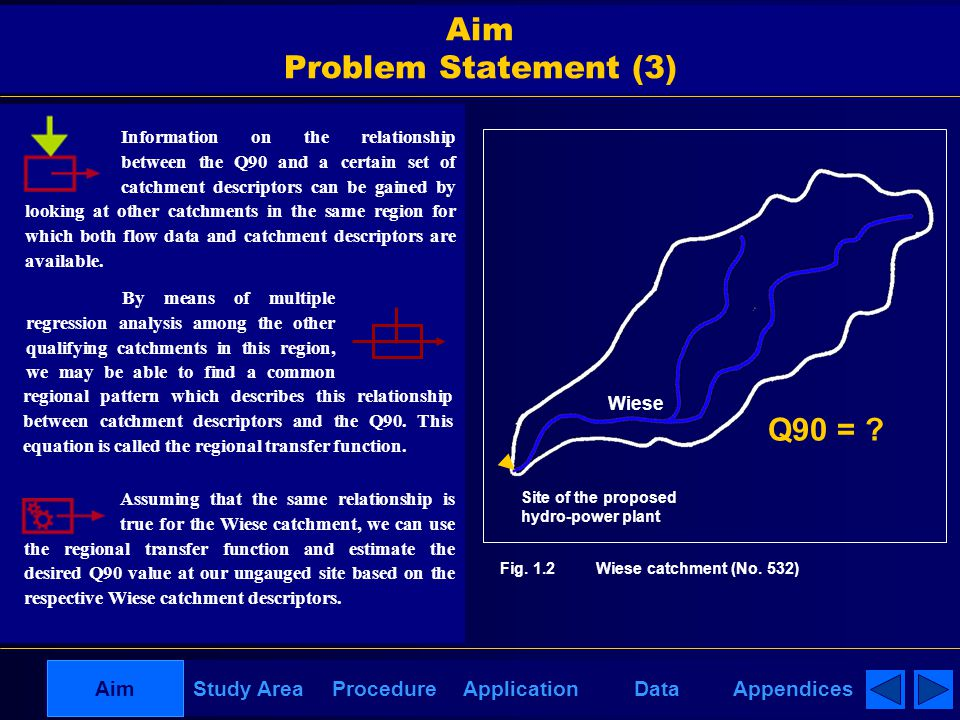 AppendicesAimDataStudy AreaProcedureApplication Aim Problem Statement (4) After a more theoretical section on the basics of the regression analysis Procedure we will then come back to the Wiese catchment for the Application part of this self-guided tour in order to sole the stated problem.