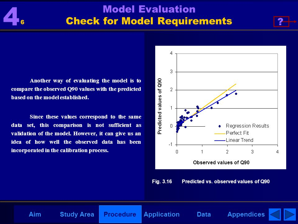 AppendicesAimDataStudy AreaProcedureApplication Model Evaluation Check for Model Requirements Another way of evaluating the model is to compare the observed Q90 values with the predicted based on the model established.