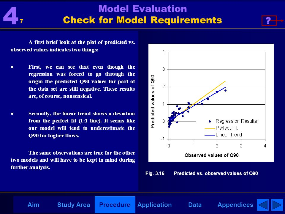 AppendicesAimDataStudy AreaProcedureApplication Model Evaluation Check for Model Requirements A first brief look at the plot of predicted vs. observed