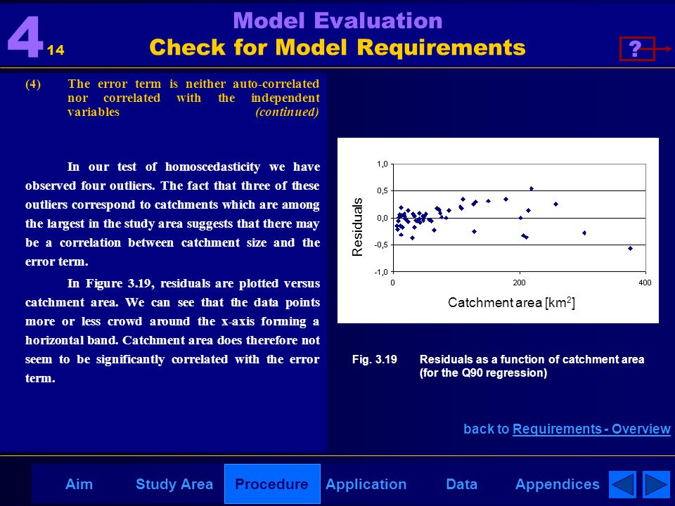 AppendicesAimDataStudy AreaProcedureApplication Model Evaluation Check for Model Requirements (4) The error term is neither auto-correlated nor correlated with the independent variables (continued) In our test of homoscedasticity we have observed four outliers.