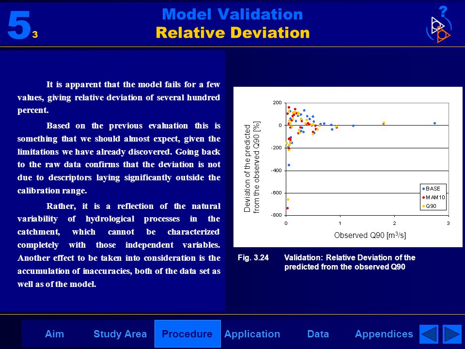 AppendicesAimDataStudy AreaProcedureApplication It is apparent that the model fails for a few values, giving relative deviation of several hundred per