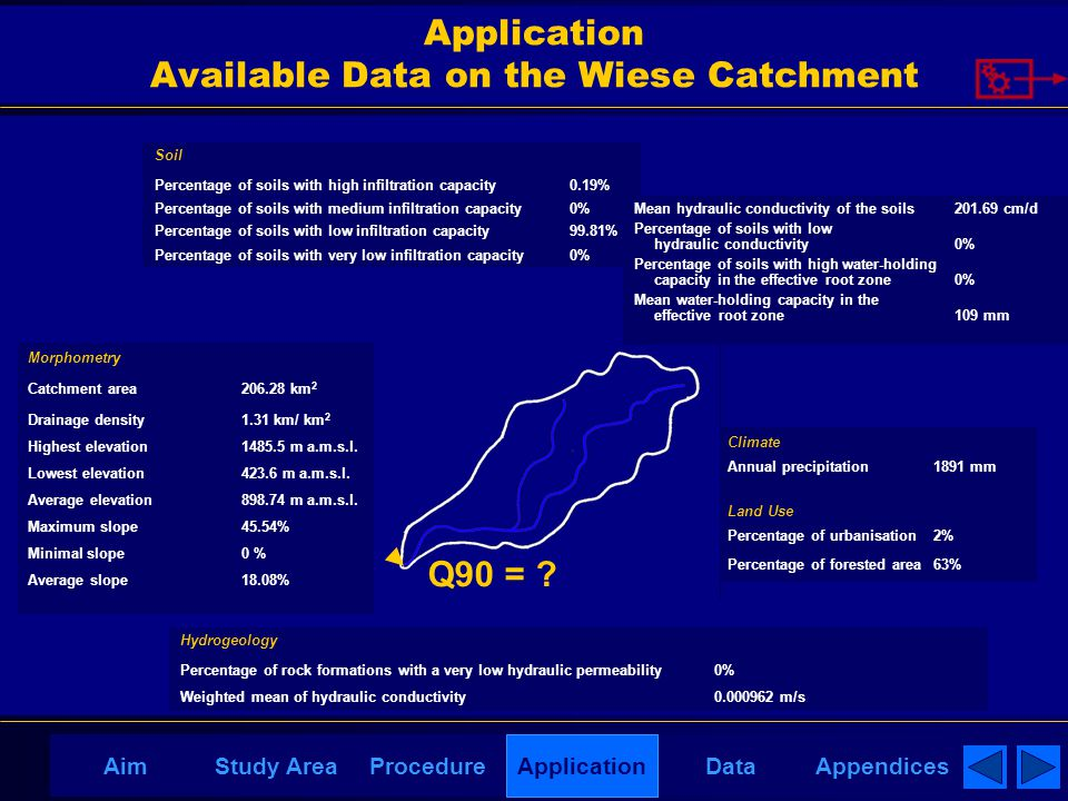 AppendicesAimDataStudy AreaProcedureApplication Q90 = .