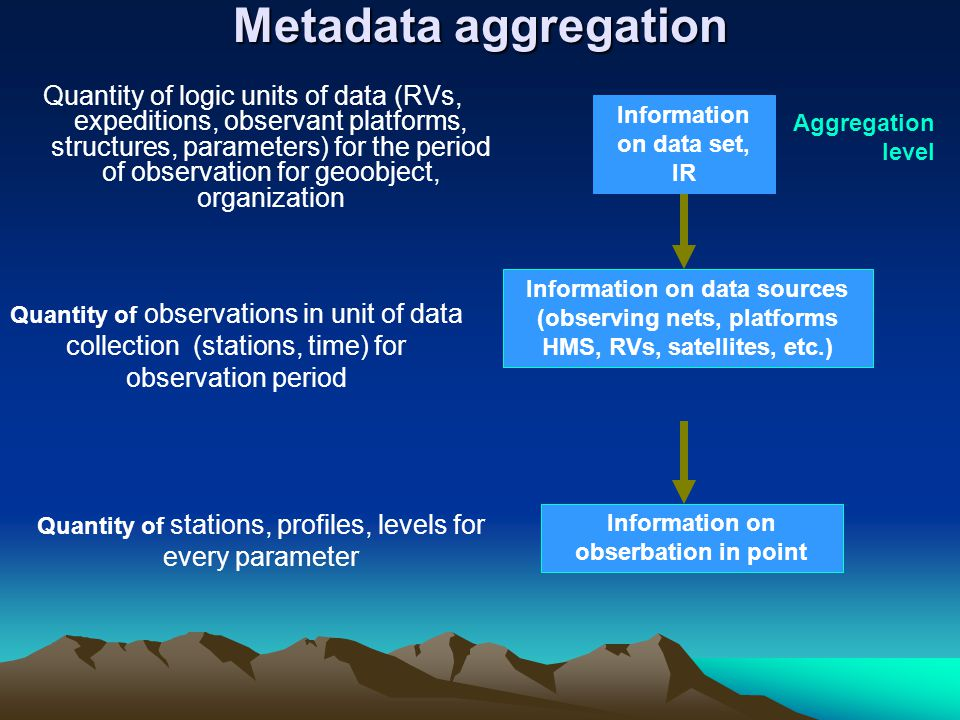 Metadata aggregation Quantity of logic units of data (RVs, expeditions, observant platforms, structures, parameters) for the period of observation for geoobject, organization Information on data set, IR Information on data sources (observing nets, platforms HMS, RVs, satellites, etc.) Information on obserbation in point Quantity of observations in unit of data collection (stations, time) for observation period Quantity of stations, profiles, levels for every parameter Aggregation level