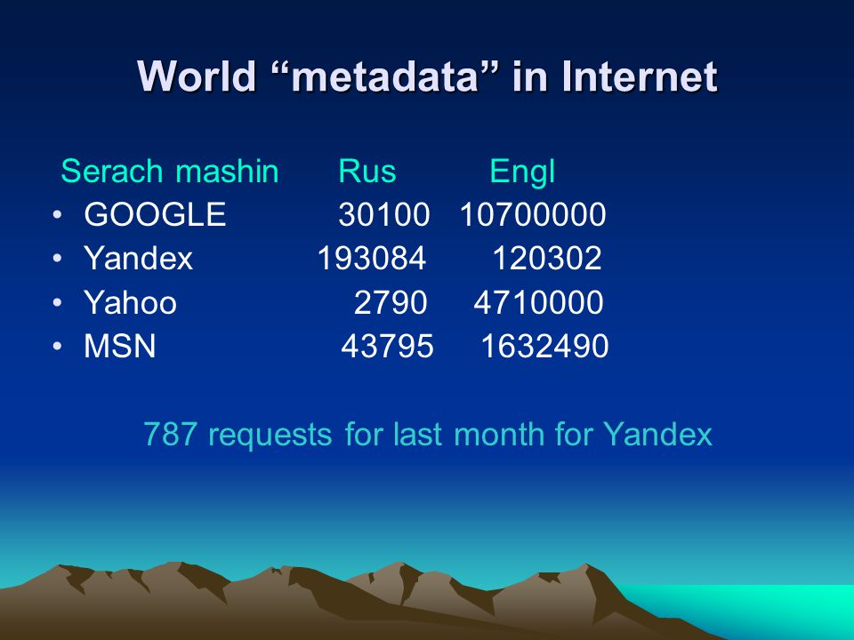 World metadata in Internet Serach mashin Rus Engl GOOGLE 30100 10700000 Yandex 193084 120302 Yahoo 2790 4710000 MSN 43795 1632490 787 requests for last month for Yandex