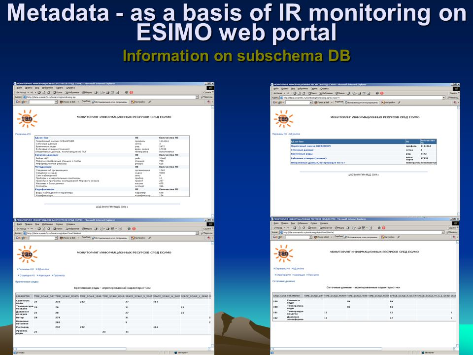 Metadata - as a basis of IR monitoring on ESIMO web portal Information on subschema DB