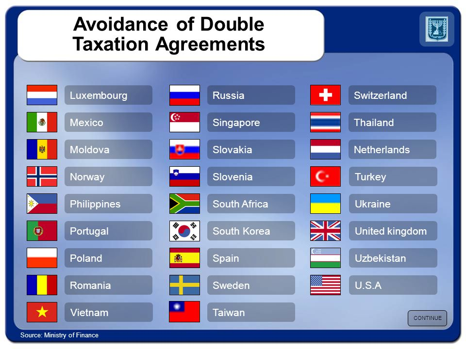 Avoidance of Double Taxation Agreements CONTINUE Source: Ministry of Finance Luxembourg Mexico Moldova Norway Philippines Portugal Poland Romania Russia Singapore Slovakia Slovenia South Africa South Korea Spain Sweden Switzerland Thailand Netherlands Turkey Ukraine United kingdom Uzbekistan U.S.A VietnamTaiwan