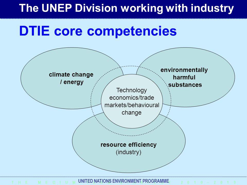 T H E M E D I U M – T E R M S T R A T E G Y 2 0 1 0 – 2 0 1 3 UNITED NATIONS ENVIRONMENT PROGRAMME climate change / energy environmentally harmful sub