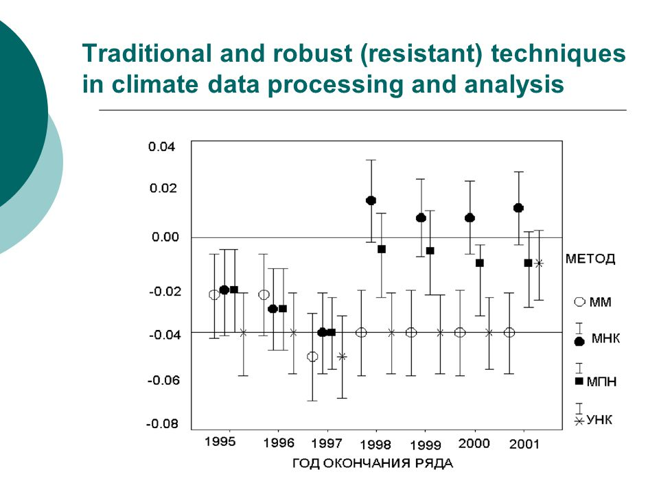 Traditional and robust (resistant) techniques in climate data processing and analysis
