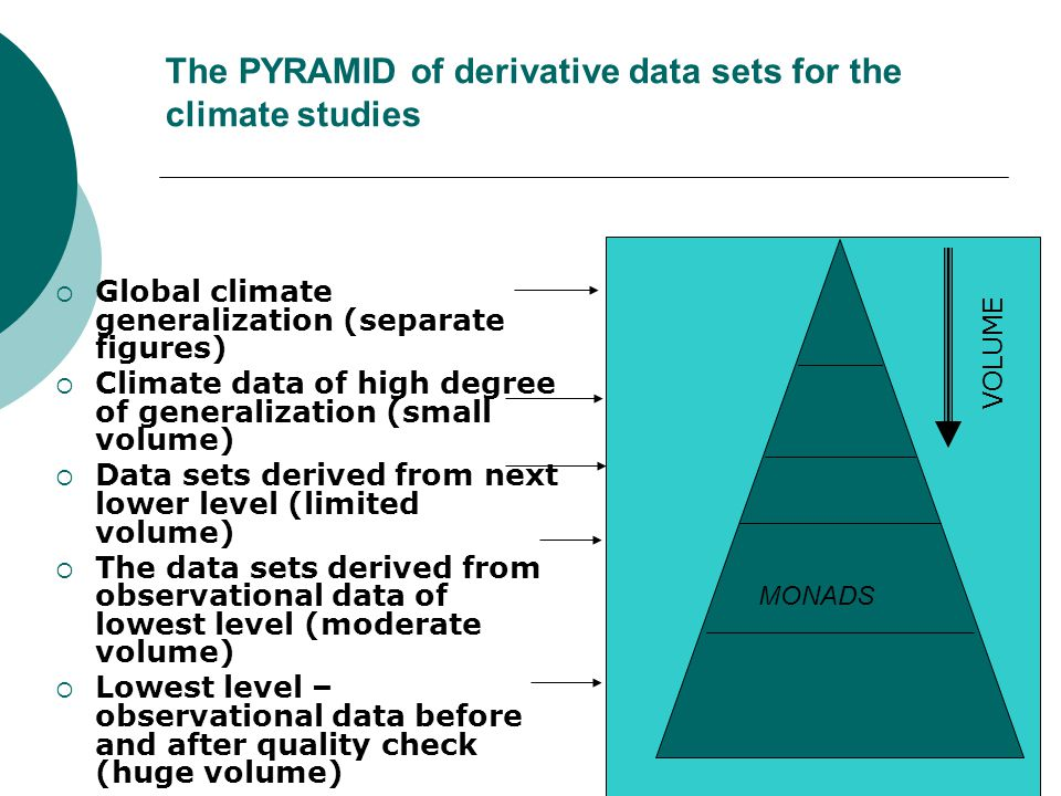 The PYRAMID of derivative data sets for the climate studies  Global climate generalization (separate figures)  Climate data of high degree of generalization (small volume)  Data sets derived from next lower level (limited volume)  The data sets derived from observational data of lowest level (moderate volume)  Lowest level – observational data before and after quality check (huge volume) MONADS VOLUME