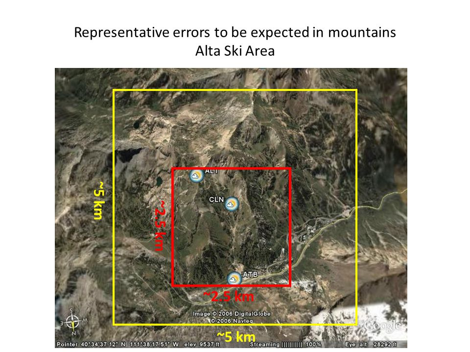 COMAP – April 16, 2008 Representative errors to be expected in mountains Alta Ski Area ~5 km ~2.5 km