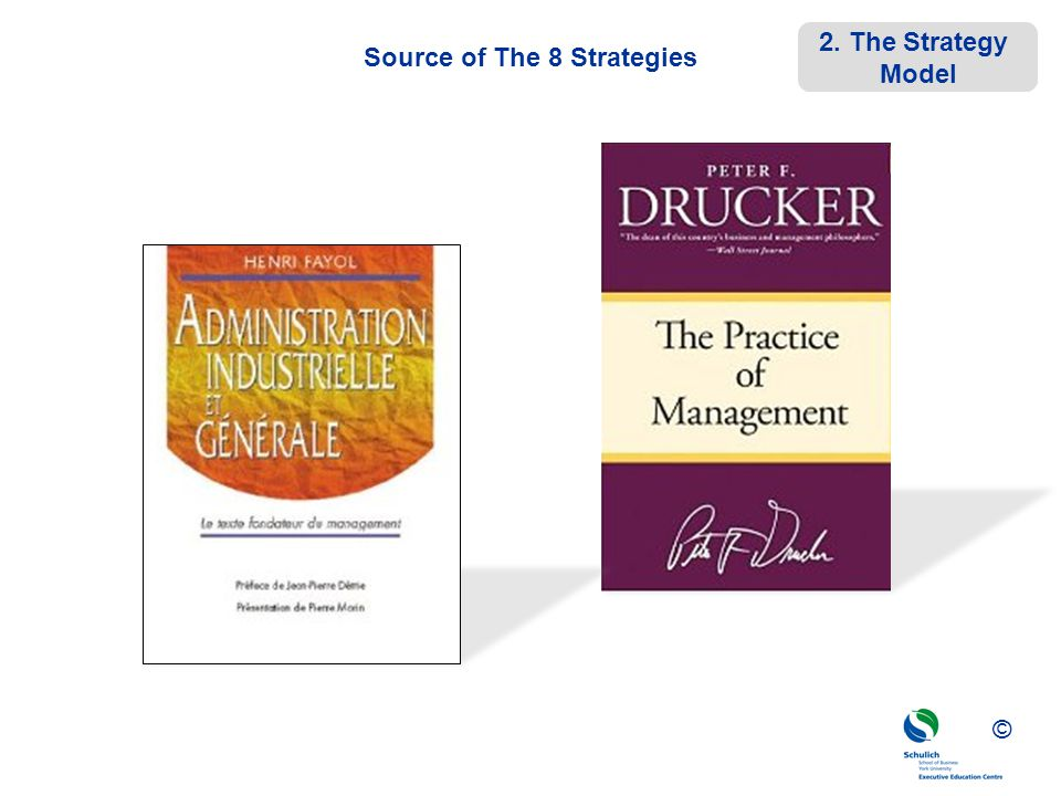 ©© © Source of The 8 Strategies 2. The Strategy Model