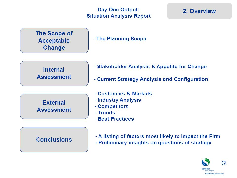 ©© © Day One Output: Situation Analysis Report -The Planning Scope The Scope of Acceptable Change Internal Assessment External Assessment - Stakeholde