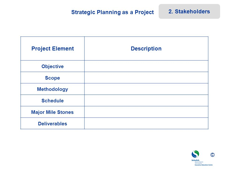 ©© © Strategic Planning as a Project Project ElementDescription Objective Scope Methodology Schedule Major Mile Stones Deliverables 2. Stakeholders
