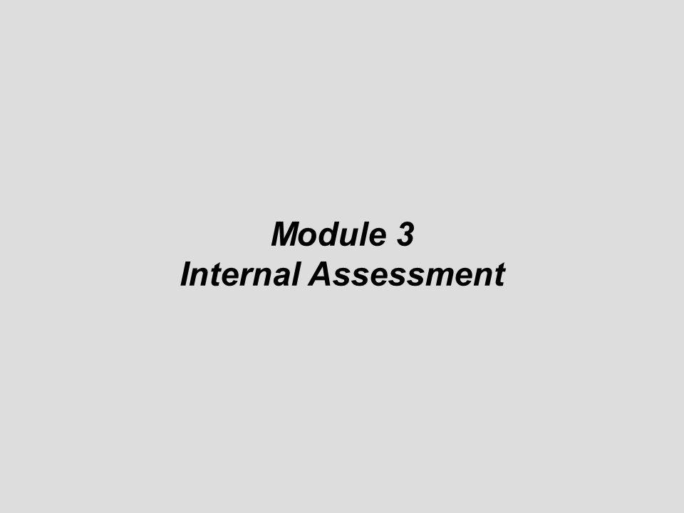 ©© © Module 3 Internal Assessment