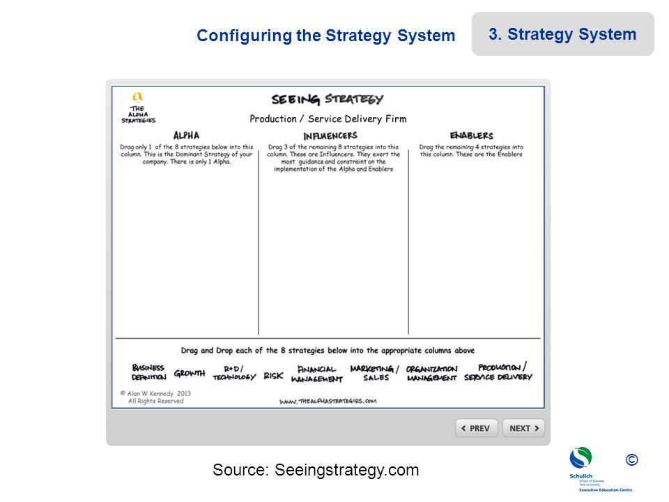 ©© © Configuring the Strategy System Source: Seeingstrategy.com 3. Strategy System