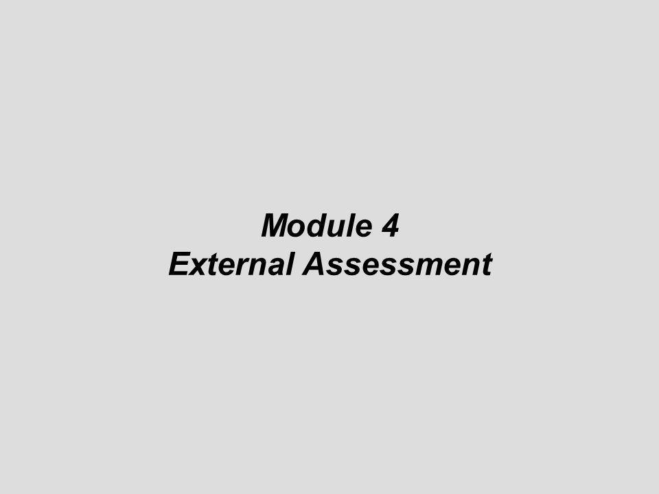 ©© © Module 4 External Assessment