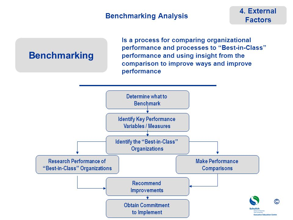 """©© © Benchmarking Analysis Benchmarking Is a process for comparing organizational performance and processes to """"Best-in-Class"""" performance and using i"""