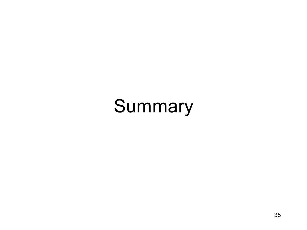 Summary 35