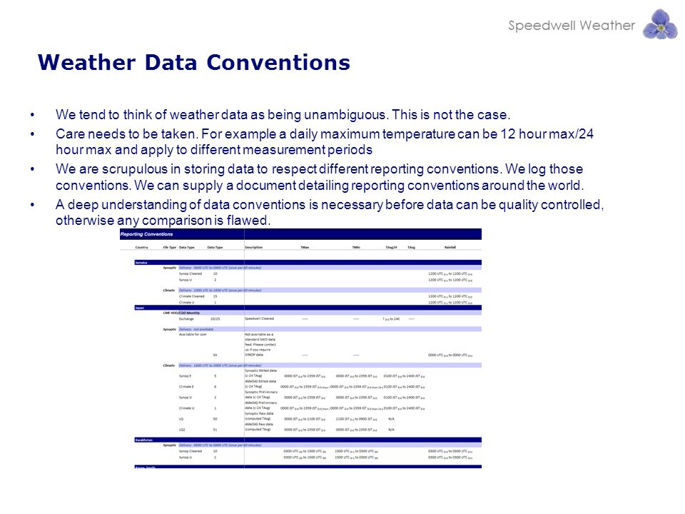 Weather Data Conventions We tend to think of weather data as being unambiguous.