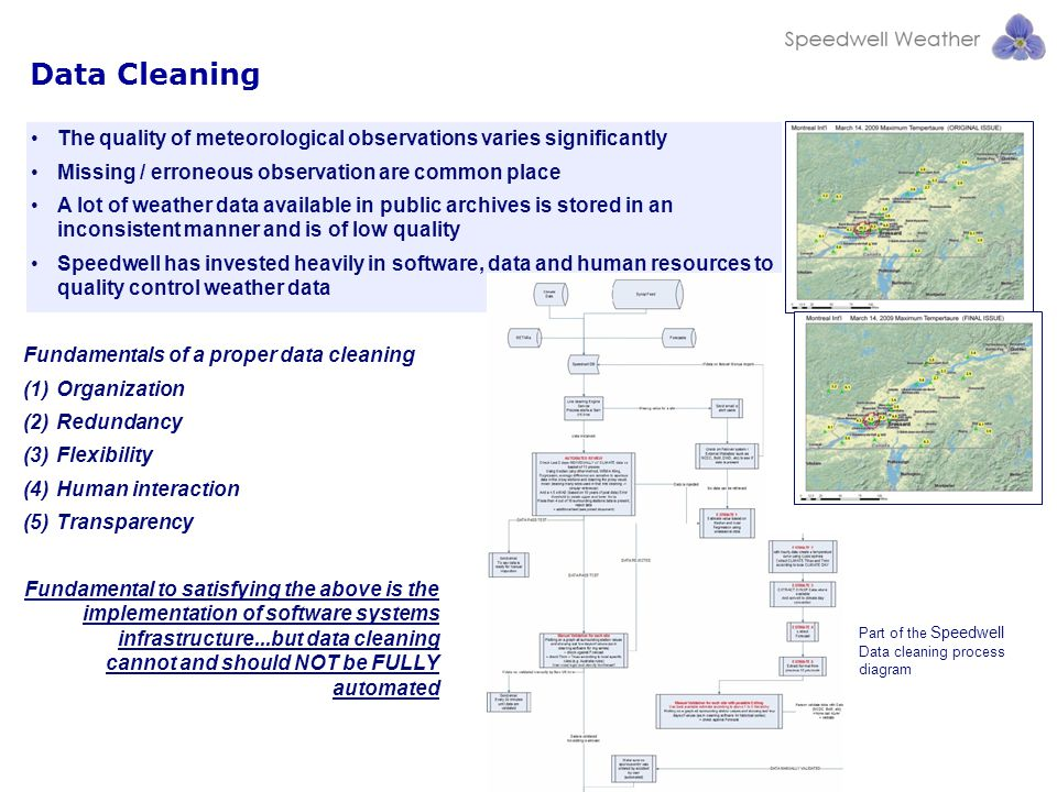 The quality of meteorological observations varies significantly Missing / erroneous observation are common place A lot of weather data available in public archives is stored in an inconsistent manner and is of low quality Speedwell has invested heavily in software, data and human resources to quality control weather data Fundamentals of a proper data cleaning (1)Organization (2)Redundancy (3)Flexibility (4)Human interaction (5)Transparency Fundamental to satisfying the above is the implementation of software systems infrastructure...but data cleaning cannot and should NOT be FULLY automated Part of the Speedwell Data cleaning process diagram Data Cleaning