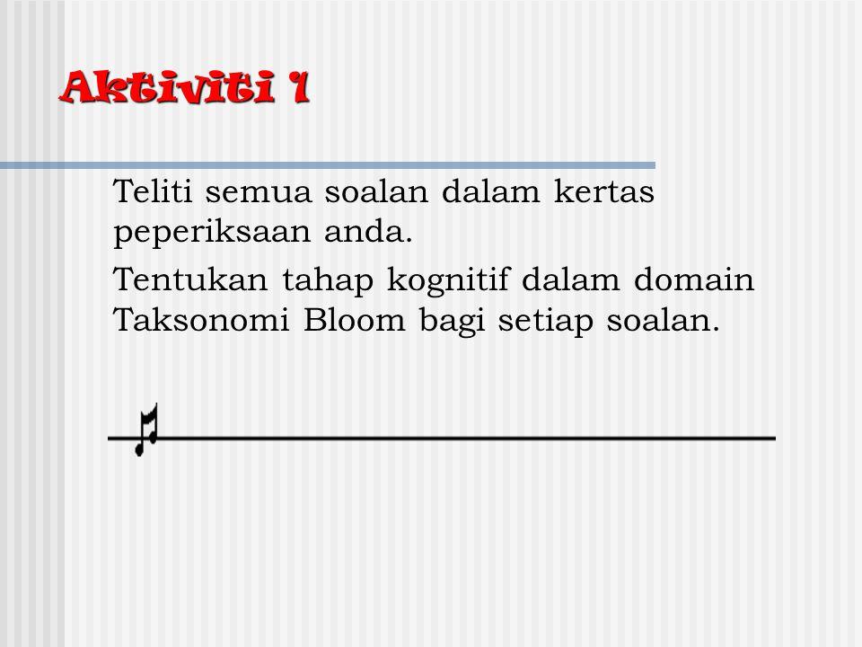 Aktiviti 1 Teliti semua soalan dalam kertas peperiksaan anda. Tentukan tahap kognitif dalam domain Taksonomi Bloom bagi setiap soalan.