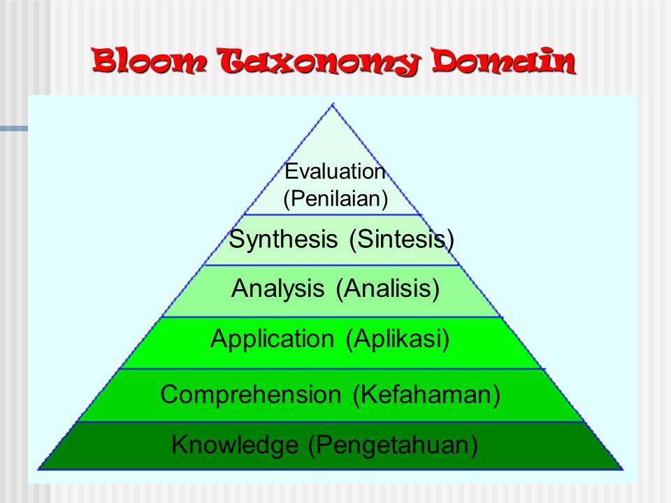 Bloom Taxonomy Domain Bloom Taxonomy Domain Knowledge (Pengetahuan) Comprehension (Kefahaman) Application (Aplikasi) Analysis (Analisis) Synthesis (Si